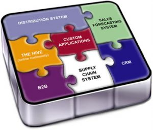 business_applications