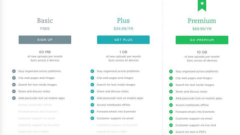 New Evernote Pricing
